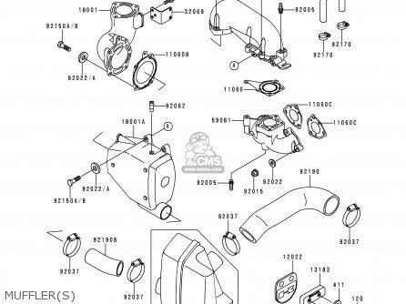 Kawasaki Js750-a2 Jetski750sx 1993 France Al parts list