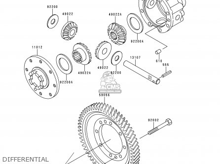 Kawasaki KAF620-C2 MULE 1995 USA parts lists and schematics
