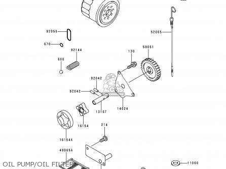 Kawasaki Kaf620-c6 Mule2500 2000 Usa parts list