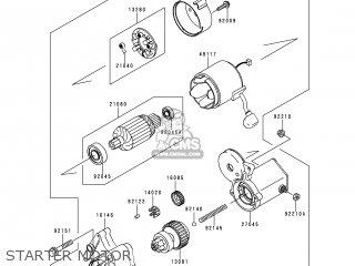 Kawasaki KAF950-A1 MULE2510 2000 EUROPE DIESEL parts lists
