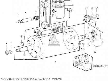Kawasaki Kd125-a2 1976 Usa Canada parts list partsmanual