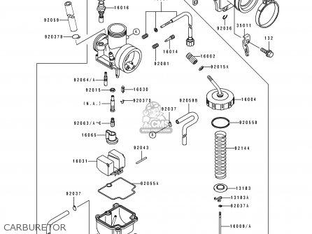 Kawasaki Kdx125-a3 Kdx125sr 1992 Europe Nr parts list