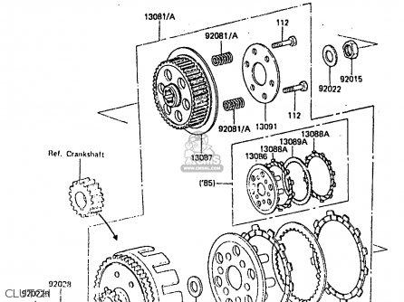 Kawasaki Kdx200-a2 1984 United Kingdom Al parts list