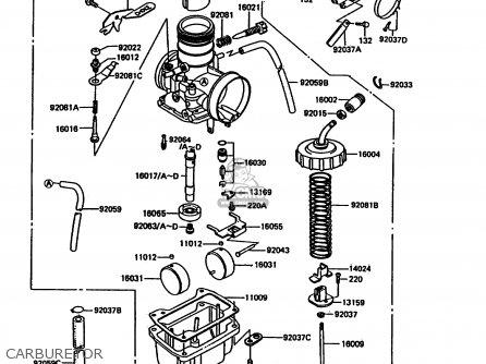 Kawasaki Kdx200-c1 1986 United Kingdom Al parts list