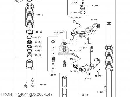 Kawasaki KDX200-E4 1992 USA CANADA parts lists and schematics