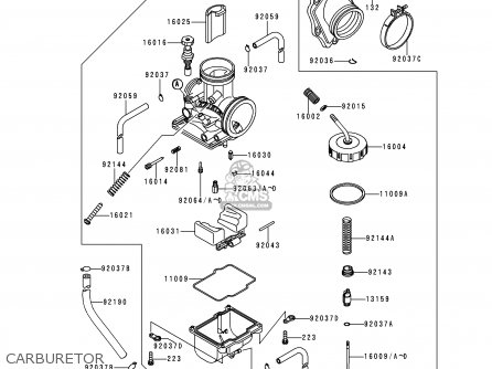 Kawasaki Kdx200-e6 1994 Usa Canada parts list partsmanual