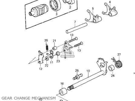 Kawasaki KDX250-A1 KDX250 1980 USA CALIFORNIA parts lists