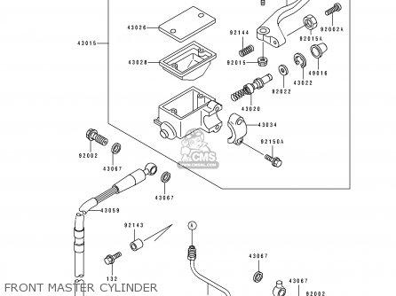 Kawasaki KDX250-D1 1991 UNITED KINGDOM AL parts lists and