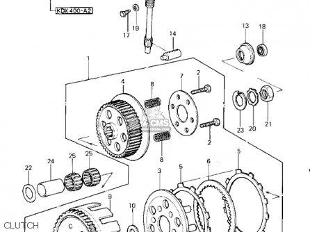 Kawasaki KDX400-A2 KDX400 1980 USA CANADA parts lists and