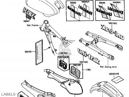 Kawasaki Kdx80-c5 1988 Usa Canada parts list partsmanual