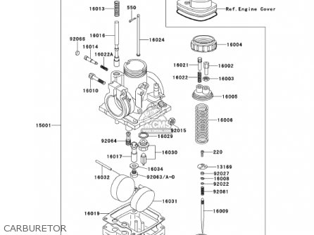 Kawasaki KE100-B20 KE100 2001 USA CANADA parts lists and