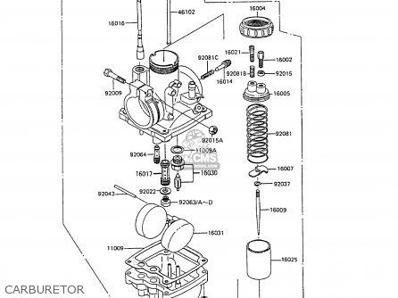 Kawasaki KE100-B6 1987 UNITED KINGDOM AS parts lists and