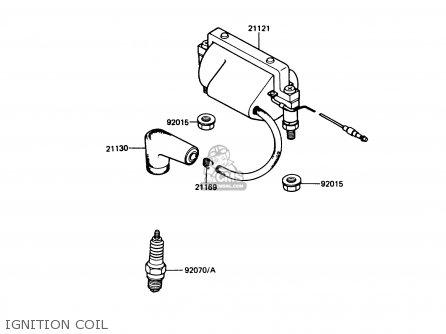 Kawasaki KE100-B9 1990 USA parts lists and schematics