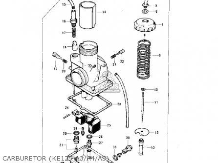 Kawasaki Ke125-a5 Ke125 1978 Usa Canada parts list