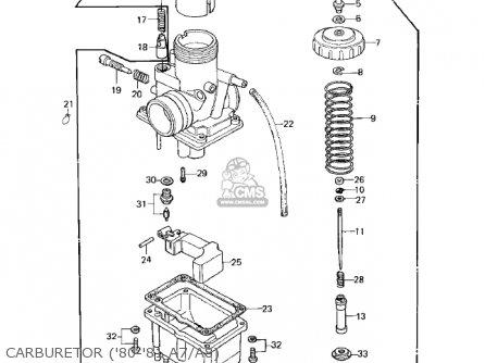Kawasaki Ke125-a7 Ke125 1980 Usa Canada parts list