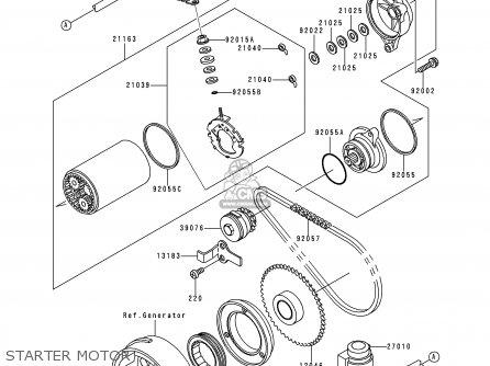 Kawasaki KEF300-A1 LAKOTA300 1995 USA parts lists and