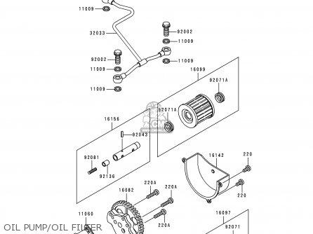 Kawasaki Prairie 300 Ignition Wiring Diagram Suzuki Eiger