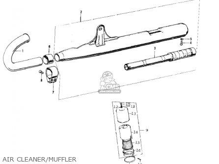 Harley Softail Turn Signal Wiring Diagram