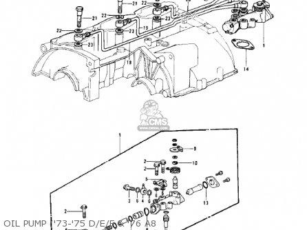 Kawasaki KH500A8 1976 CANADA parts lists and schematics