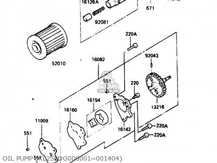 Kawasaki Kl 250 Wiring Diagram Kawasaki KZ1000 Wiring