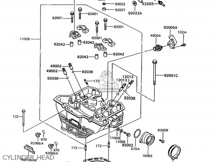 Kawasaki KL600B6 KLR600 1991 ITALY parts lists and schematics