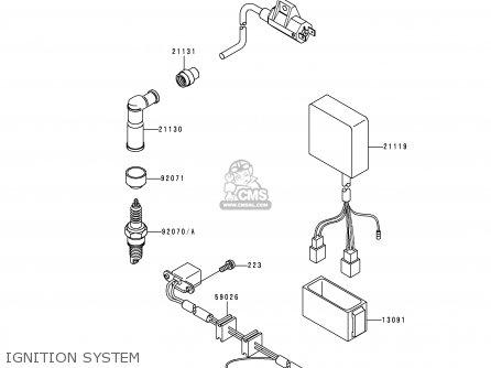 Kl250 Wiring Diagram SINCGARS Radio Configurations