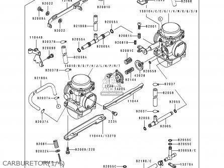 Kawasaki KLE500A3 1993 EUROPE UK FR NL AR FG GR IT NR SD