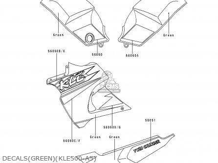 Kawasaki Kle500a5 1995 Europe Uk Fr Nl Ar Fg Gr It Nr Sd
