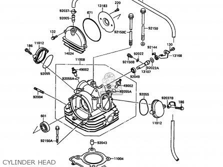 Kawasaki KLF220-A1 1988 AUSTRALIA parts lists and schematics