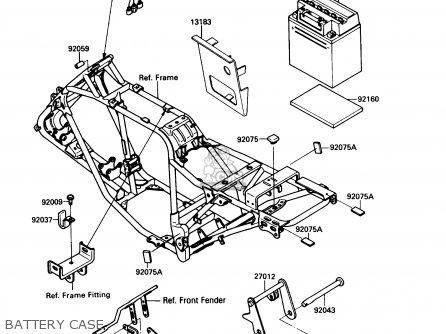 Kawasaki KLF220-A1 BAYOU220 1988 USA parts lists and