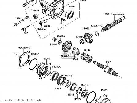 Kawasaki Klf220-a1 Bayou220 1988 Usa parts list