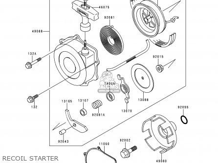 Kawasaki KLF220-A10 BAYOU220 1997 USA CANADA parts lists