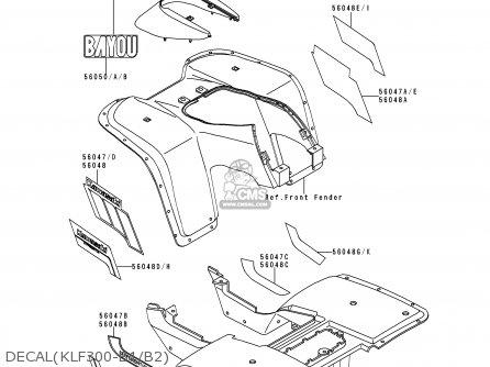 Kawasaki KLF300-B1 BAYOU300 1988 USA CANADA parts lists