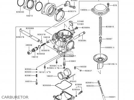 Kawasaki Klf300-b3 1990 United Kingdom As parts list
