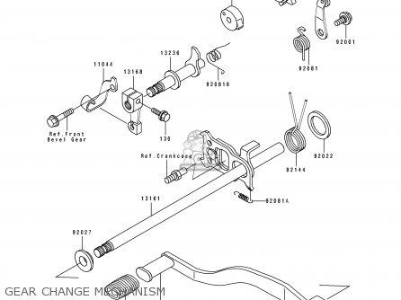Kawasaki Klf300-b3a 1990 Australia parts list partsmanual