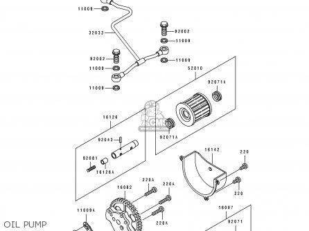 Kawasaki KLF300-B3A 1990 AUSTRALIA parts lists and schematics