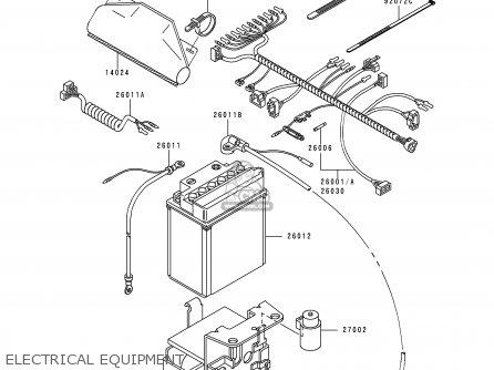 Kawasaki KLF300-B4 BAYOU300 1991 USA CANADA parts lists