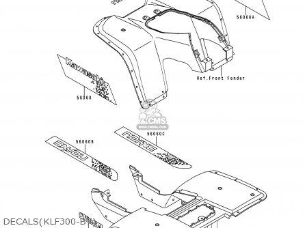 Kawasaki Klf300-b7 Bayou300 1994 Usa Canada parts list