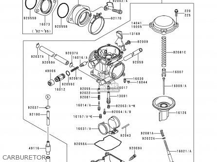Kawasaki KLF300-B8 BAYOU300 1995 USA CANADA parts lists