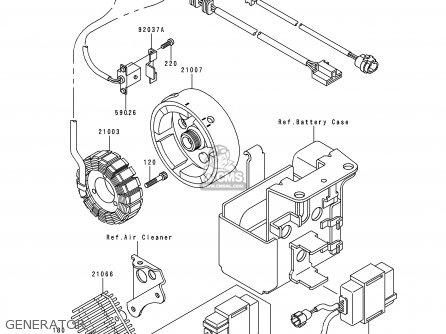 Kawasaki KLF300-B8A BAYOU300 1995 EUROPE UK parts lists