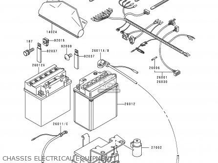 Kawasaki Klf300-c3 Bayou3004x4 1991 Usa Canada parts list