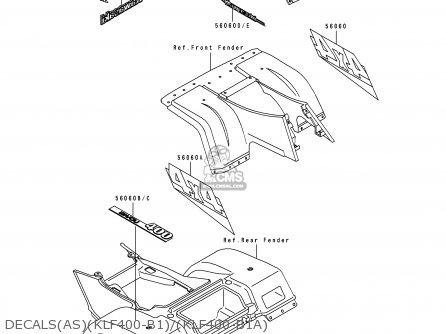 Kawasaki KLF400-B1A BAYOU4004X4 1993 AUSTRALIA parts lists