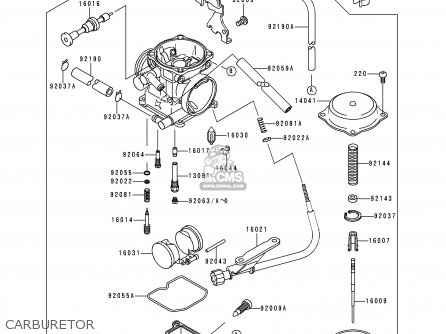 Kawasaki KLX250D2 KLXR 1994 USA parts lists and schematics