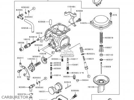 Kawasaki Klx650a2 Klx650r 1994 Europe parts list