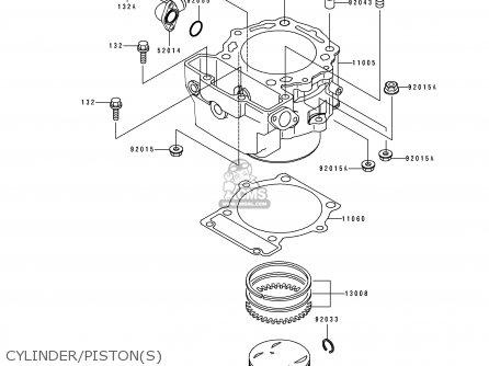 Kawasaki KLX650A2 KLX650R 1994 EUROPE parts lists and