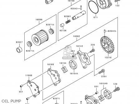 Kawasaki Klx650a3 Klx650r 1995 Europe Fr parts list