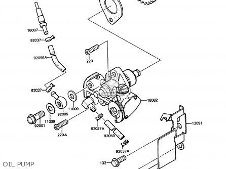 Kawasaki KMX125-A1 1986 EUROPE UK FR FG GR IT NR ST SD