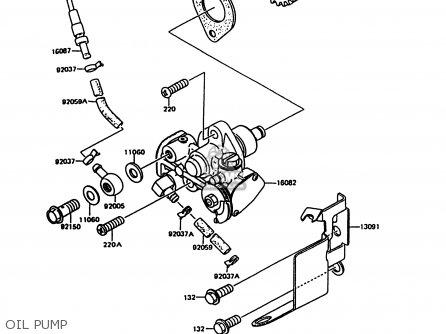 Kawasaki KMX125-B8 1995 UNITED KINGDOM FR FG parts lists