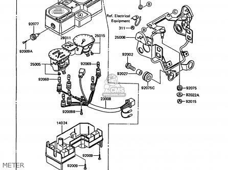 Kawasaki Kmx200-a5 1991 Europe Gr parts list partsmanual