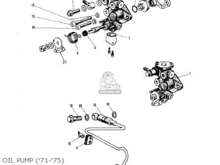 Kawasaki KV75A5 1976 parts lists and schematics
